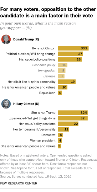 That's All She Wrote: an Election Perspective