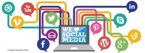 Social Media Platforms Preferred by Teens