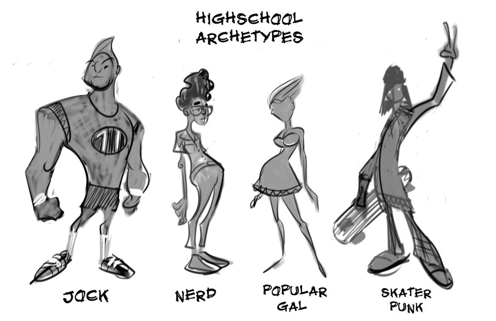 high school cliques classification essay Cliques: a social heirarchy one thing all these movies have in common with each other and real life is cliques although high school in classification essay.