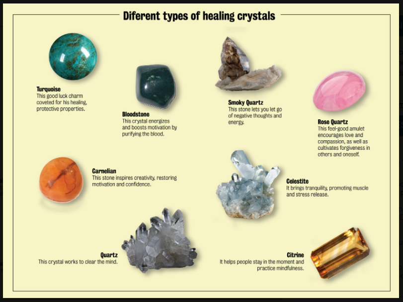 The Power of Crystals: Healing or Hype?